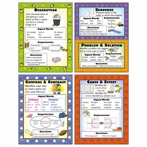 McDonald Publishing Informational Text Structures Poster Set