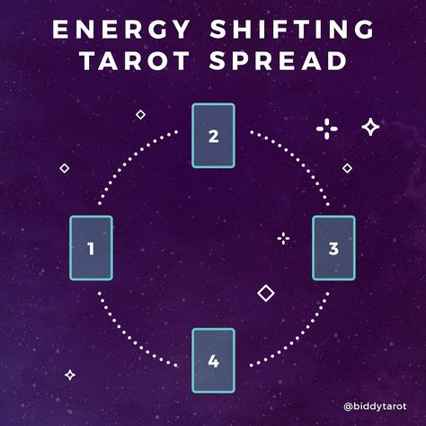 """Biddy Tarot 