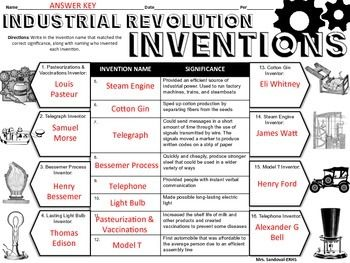 Industrial Revolution Inventions Handout Industrial Revolution
