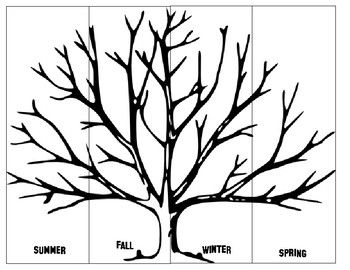 4 Seasons Tree Decorating Activity Winter Art Projects Tree