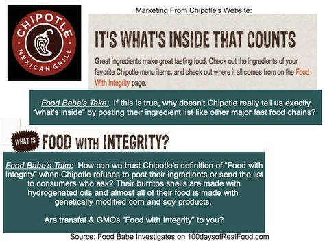 """A """"Food Babe Investigates"""" Win – Chipotle Posts Ingredients on http://foodbabe.com"""