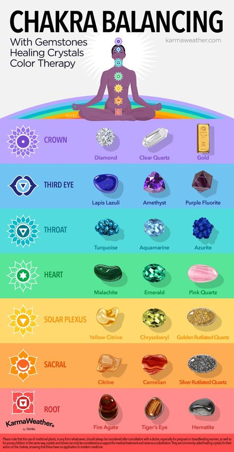 Balance your 7 chakras with healing crystals, foods
