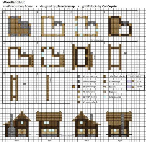 21 best Ark images on Pinterest Game, Minecraft blueprints and - new blueprint ark survival