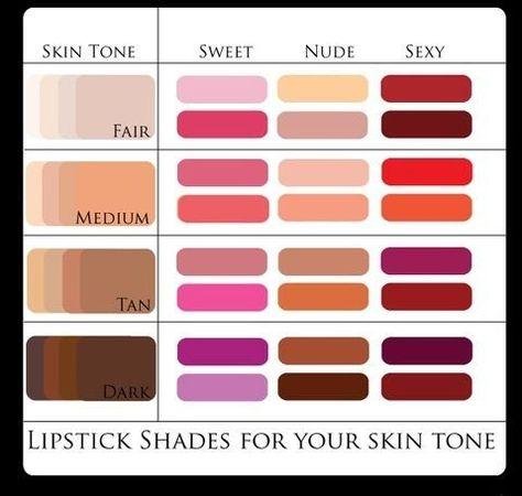 lippenstift kleuren bij huidtype