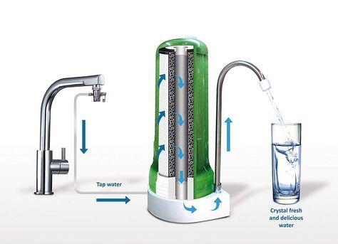 Countertop Water Filter Countertop Water Filter Water Filter