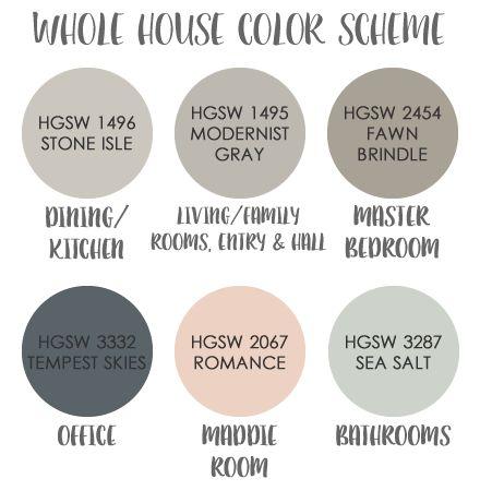 A Rural Urban Whole House Color Scheme Paint Colors Pinterest