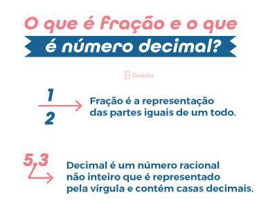 Pin De Beduka Em Enem Matematica Decimal Numeros Decimais E