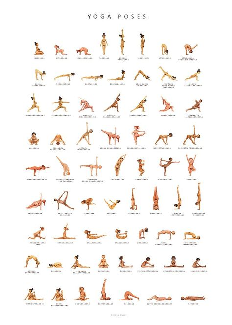 66 basic yoga poses and their sanskrit names, representing the diversity in human bodies. Print originally made with watercolor and a love for yoga.