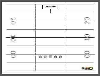 Football Plays Template Printable Best Of Free Blank Scout Team Cards Coach Xo Football Football Coach Youth Football Drills Football