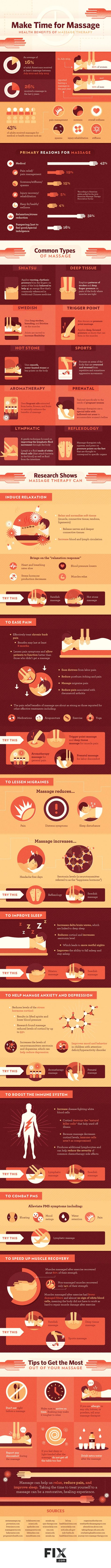 Why Massages Are Great For Your Health (Infographic)