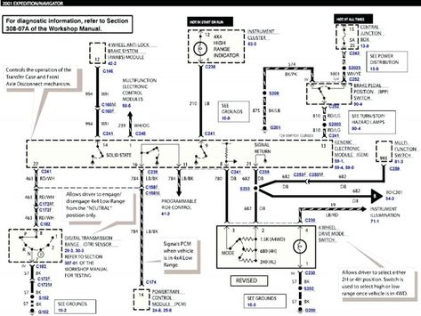 [SCHEMATICS_4ER]  Electrical Wiring Diagram Diagrams 94 Lincoln La Sierra Classic | Lincoln  ls, Lincoln continental, Electrical wiring diagram | 94 Lincoln Continental Wiring Diagrams Free |  | Pinterest