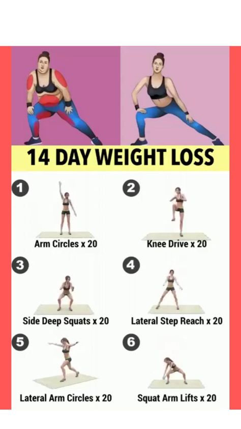14 days weight loss challenge