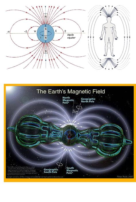 Vril with Poles Ancient Mysteries, Ancient Artifacts, Ancient Aliens, Ancient History, Ancient Astronaut Theory, Dharma Yoga, Earth's Magnetic Field, Vajrayana Buddhism, Magic Day