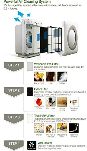 Coway Ap1512hh Mighty Air Purifier White Be Sure To Check Out This Awesome Product This Is An Affiliate Air Purifier Home Air Purifier Hepa Air Purifier