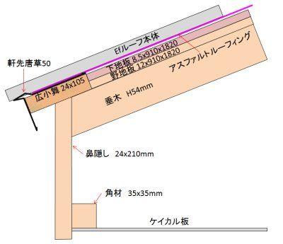 屋根仕上工事 屋根 工事 建築様式