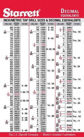 Charts Tap Drill Size Decimal Equivalents Photo By Linbug Photobucket Decimal Chart Metal Working Tools Decimals
