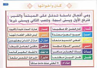 المعلقات الاساسية لقواعد اللغة العربية موسوعة المعلم والتلميذ Arabic Alphabet For Kids Learn Arabic Online Learning Arabic