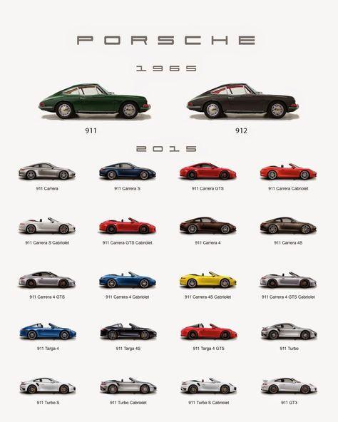 Porsche Family Porsche Classic Cars Porsche Cars