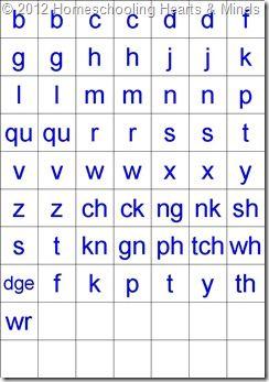 image regarding Printable Letter Tiles named Pinterest - Philippines