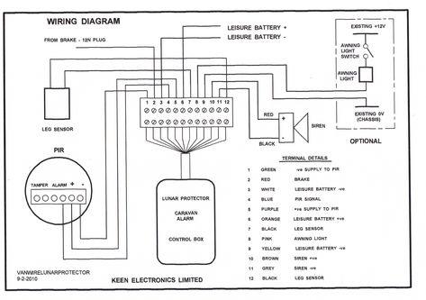python alarm wiring diagram wiring diagram python car alarm  con im  genes   wiring diagram python car alarm  con