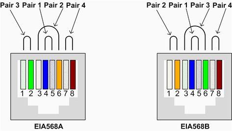 rj45 wiring diagram cat5e  power window switch wiring