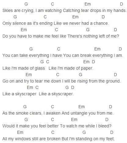 79 Best Ukulele Songs Images On Pinterest Sheet Music Songs And