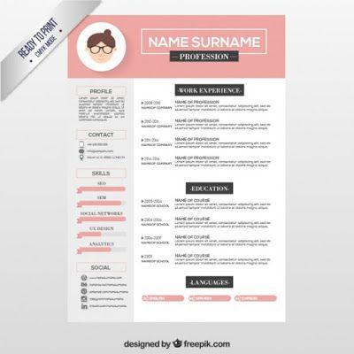12 Desain Template Resume Cv Unik Dan Kreatif Gratis Portal Mahasiswa Indonesia Desain Cv Template Riwayat Hidup
