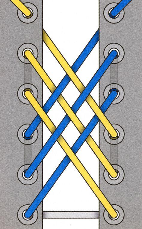 Schnürsenkel Einfädeln Gitterschnürung Muster Motiv Techniken Binden