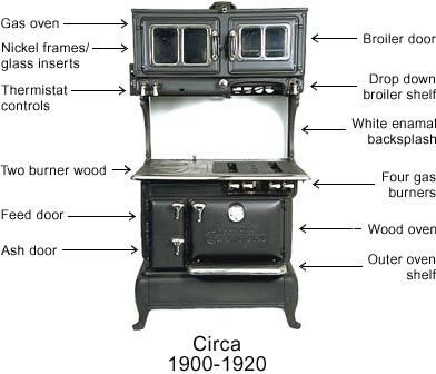 Combination Gas Wood Dual Fuel Cook Stoves For The Home In