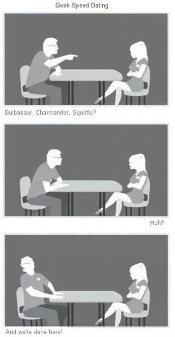 Kansainvälinen dating arvostelut