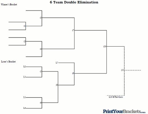 9 Team Seeded Single Elimination Printable Tournament Bracket - basketball evaluation form