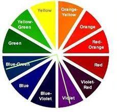 Perpaduan kombinasi warna cat rumah yang memberntuk sudut 90 derajat perpaduan kombinasi warna cat rumah yang memberntuk sudut 90 derajat and i speak fluent color pinterest ccuart Choice Image