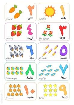 Colourful Fun Arabic Numbers Wall Poster Arabic Alphabet For Kids Alphabet For Kids Arabic Alphabet