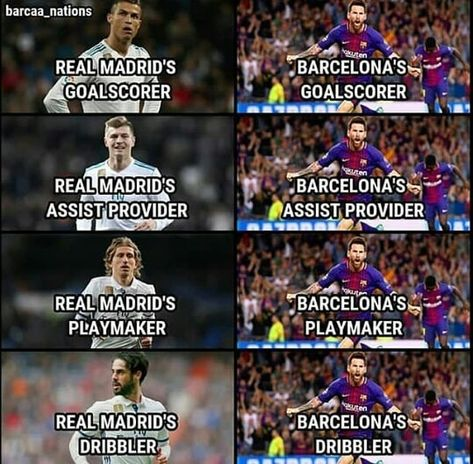 10 Barcelona Vs Real Madrid El Clásico Clash Ideas Football Memes Lionel Messi Soccer Memes