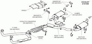 Image Result For 6 0 Powerstroke Parts Diagram Exhausted Powerstroke Ford Escape