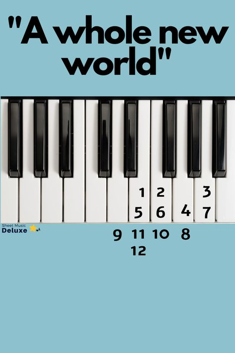 """Learn """"A Whole New World"""" piano keys by numbers. A Whole New World from the Disney movie Aladdin. Piano Music With Letters, Piano Sheet Music Letters, Piano Music Notes, Easy Piano Sheet Music, Flute Sheet Music, Jing Y Jang, Music Chords, Music Mood, Piano Lessons"""