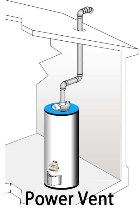 How To Troubleshoot Power Vent Water Heater Http