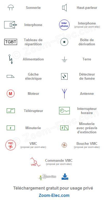 Symboles Electriques Divers Symbole Electrique Schema Electrique Symbole