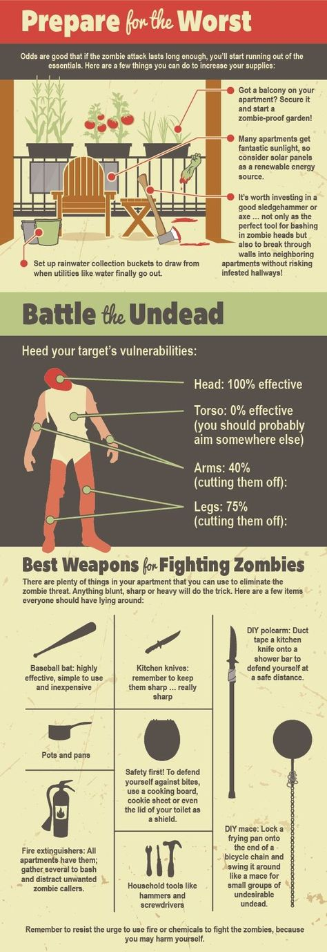 399 best Zombies images on Pinterest