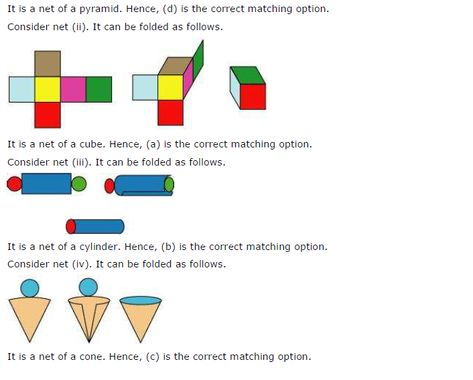 Ncert Solutions For Class 7 Maths Chapter 15 Visualising Solid Shapes Exercise 15 1 Ncertsolutions Cbse Math Methods Maths Ncert Solutions Maths Solutions