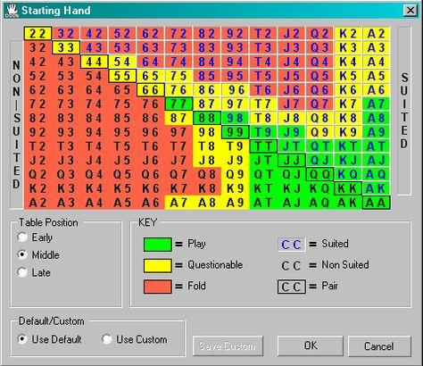 Betting pre flop matrix cs go pro match betting system