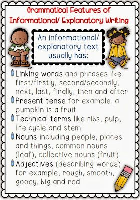 Informational Writing  Informational Writing Book Posters And