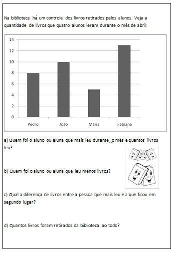 Matematica Graficos E Situacoes Problemas Atividades De