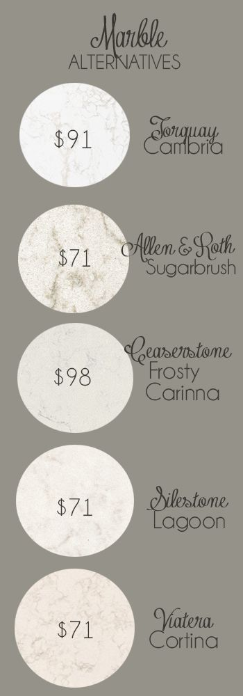Marble Alternatives | Pricing.  LOVE genuine marble, but it scares me...get the look (almost!) without the risk.