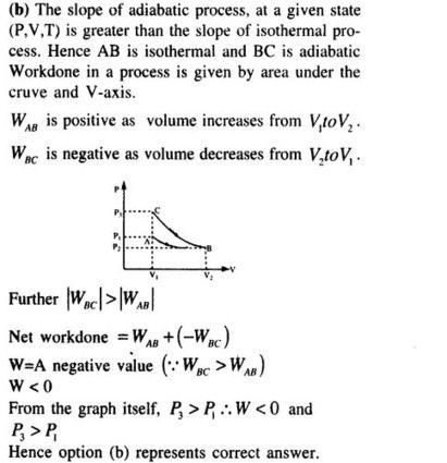 Jee Main Previous Year Papers Questions With Solutions Physics Heat And Thermodynamics Learn Cbse Thermodynamics Physics Solutions