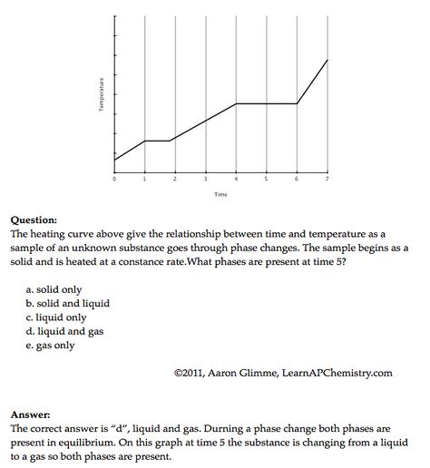 18 best ap chem 7 liquids solids solutions images on pinterest 18 best ap chem 7 liquids solids solutions images on pinterest teaching ideas ap chemistry and chemistry fandeluxe Choice Image