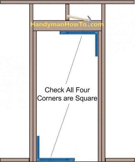Exterior Door Rough Opening Check All Corners Are Square Exterior Doors Mobile Home Repair Home Repair