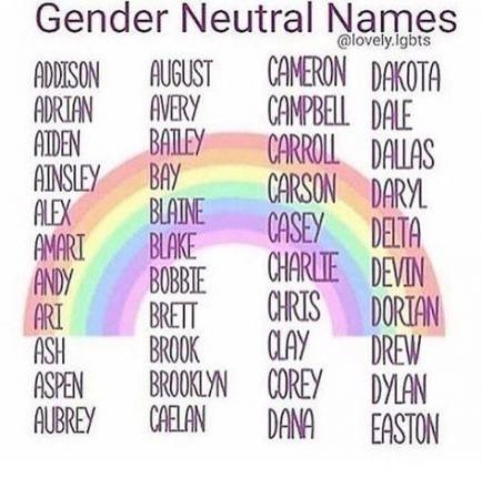 Baby Names Unisex Gender Neutral 33 New Ideas Gender Neutral Names Unisex Baby Names Cute Baby Names