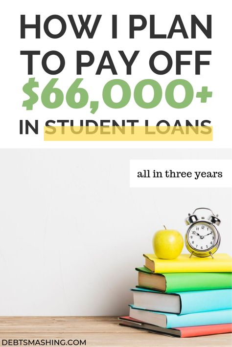 How To Find The Best Student Loans And Rates In 2019 Best Money