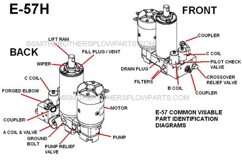 Meyer Plow Parts Diagram likewise Western Snow Plow Light Wiring Diagram furthermore Conventional Fisher Plow Parts Diagram further Snow Way Plow Wiring Diagram together with Diamond Snow Plow Wiring Diagrams. on wiring harness for meyers plow
